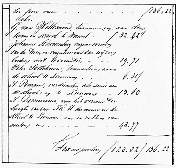 Leveranties over het jaar 1865 voor de openbare schoollokalen te Wamel en Leeuwen.